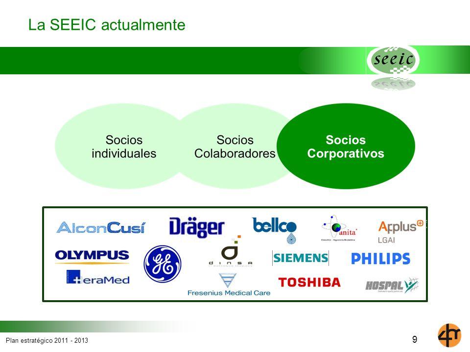 Plan estratégico 2011 - 2013 9 La SEEIC actualmente