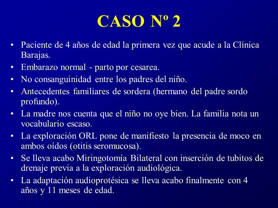CASO Nº 2 Paciente de 4 años de edad la primera vez que acude a la Clínica Barajas. Embarazo normal - parto por cesarea. No consanguinidad entre los p