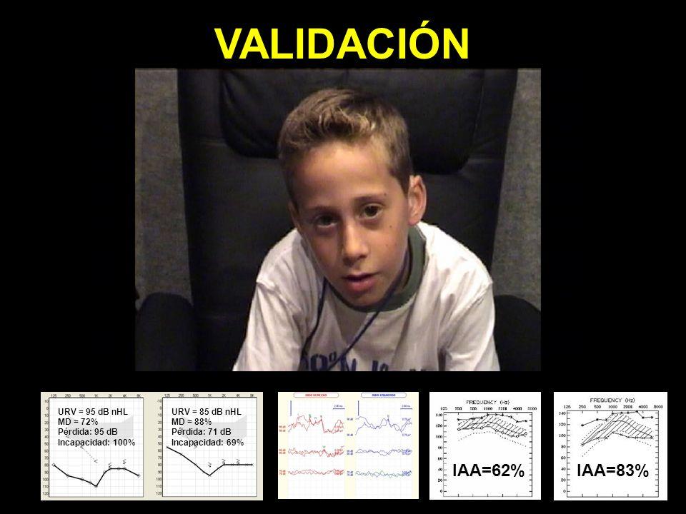 IAA=83%IAA=62% VALIDACIÓN URV = 95 dB nHL MD = 72% Pérdida: 95 dB Incapacidad: 100% URV = 85 dB nHL MD = 88% Pérdida: 71 dB Incapacidad: 69%