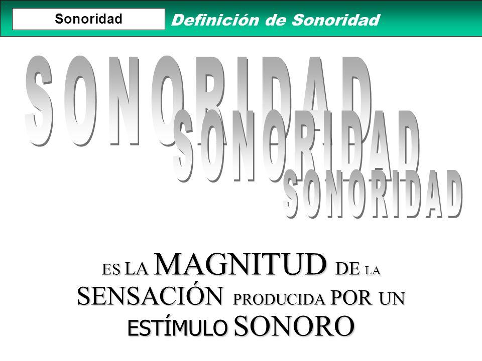 Definición de Sonoridad Sonoridad ES LA MAGNITUD DE LA SENSACIÓN PRODUCIDA POR UN ESTÍMULO SONORO