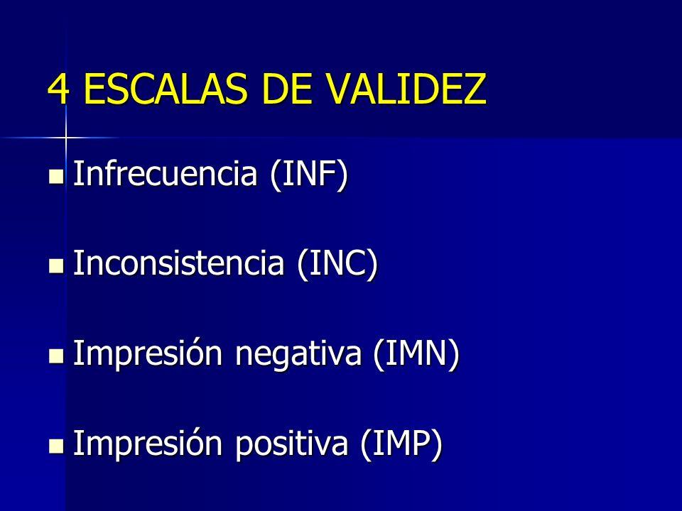 4 ESCALAS DE VALIDEZ Infrecuencia (INF) Infrecuencia (INF) Inconsistencia (INC) Inconsistencia (INC) Impresión negativa (IMN) Impresión negativa (IMN)