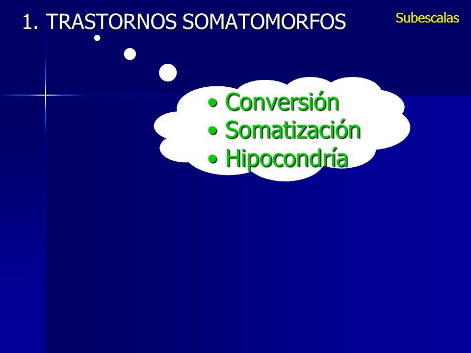 Subescalas 1. TRASTORNOS SOMATOMORFOS Conversión Conversión Somatización Somatización Hipocondría Hipocondría