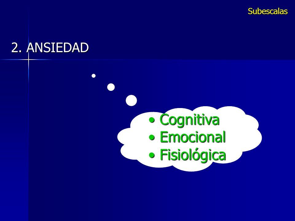 2. ANSIEDAD Cognitiva Cognitiva Emocional Emocional Fisiológica Fisiológica Subescalas