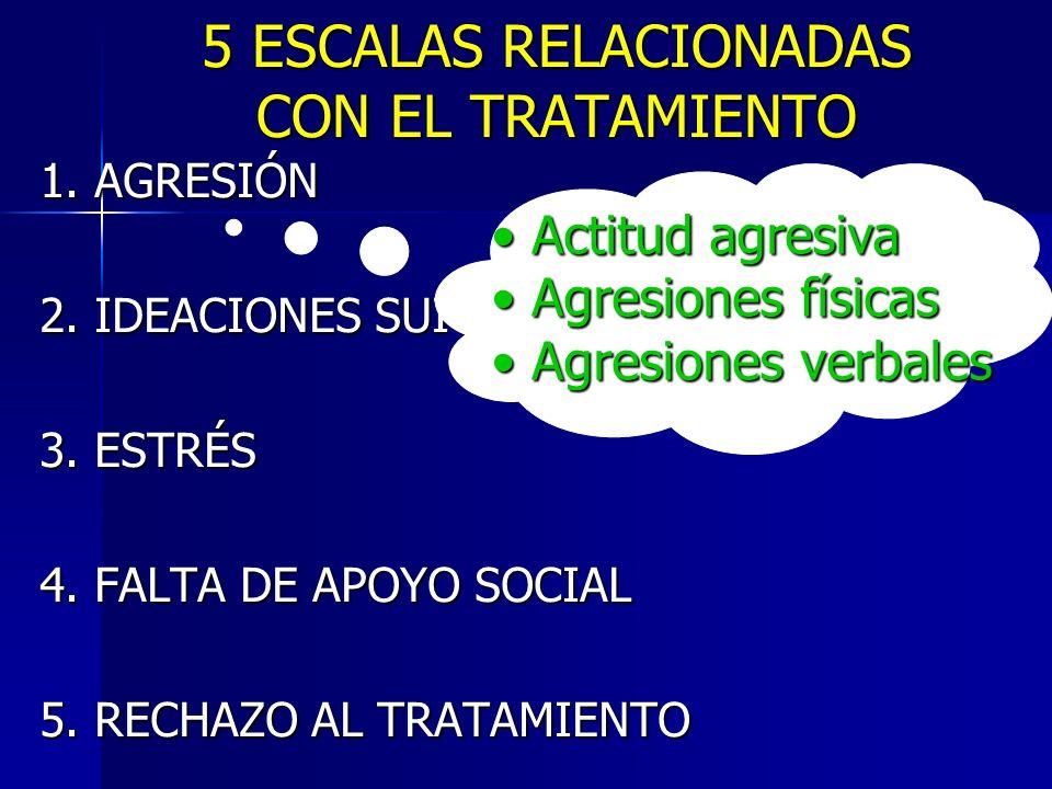 5 ESCALAS RELACIONADAS CON EL TRATAMIENTO 1. AGRESIÓN 2. IDEACIONES SUICIDAS 3. ESTRÉS 4. FALTA DE APOYO SOCIAL 5. RECHAZO AL TRATAMIENTO Actitud agre
