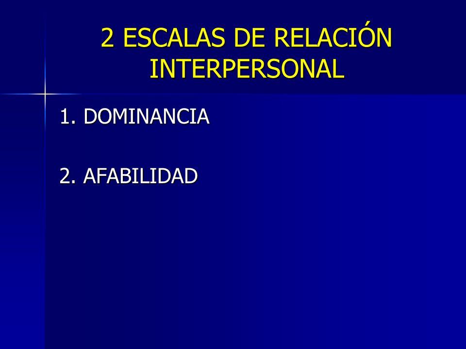 2 ESCALAS DE RELACIÓN INTERPERSONAL 1. DOMINANCIA 2. AFABILIDAD