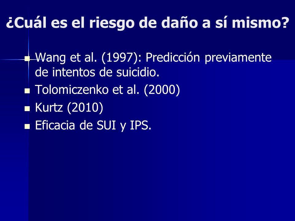 ¿Cuál es el riesgo de daño a sí mismo? Wang et al. (1997): Predicción previamente de intentos de suicidio. Tolomiczenko et al. (2000) Kurtz (2010) Efi