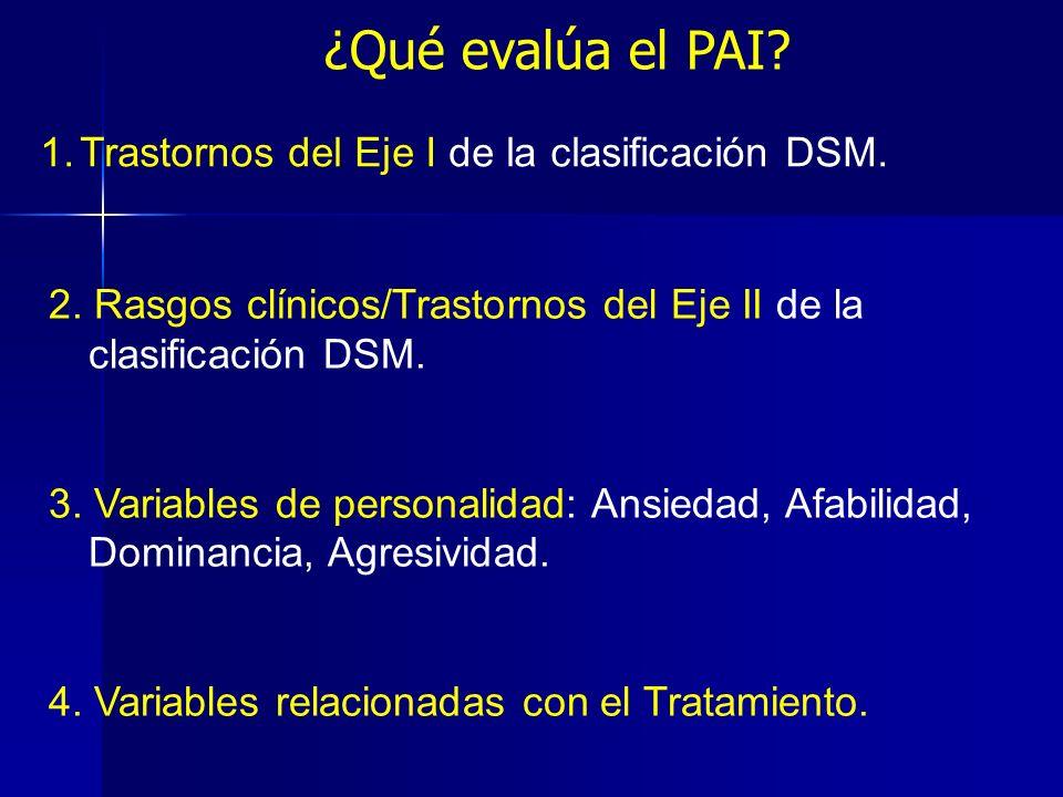 2. Rasgos clínicos/Trastornos del Eje II de la clasificación DSM. 3. Variables de personalidad: Ansiedad, Afabilidad, Dominancia, Agresividad. 4. Vari