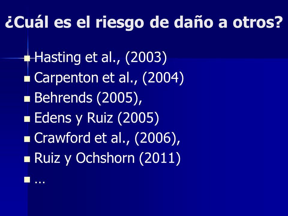 ¿Cuál es el riesgo de daño a otros? Hasting et al., (2003) Carpenton et al., (2004) Behrends (2005), Edens y Ruiz (2005) Crawford et al., (2006), Ruiz
