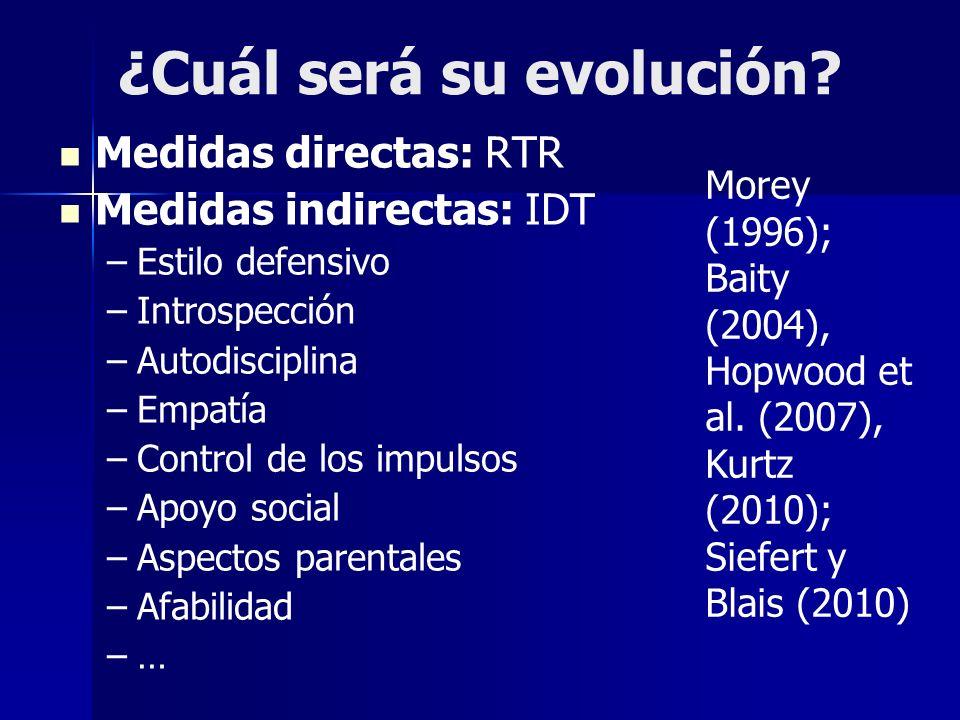 ¿Cuál será su evolución? Medidas directas: RTR Medidas indirectas: IDT – –Estilo defensivo – –Introspección – –Autodisciplina – –Empatía – –Control de