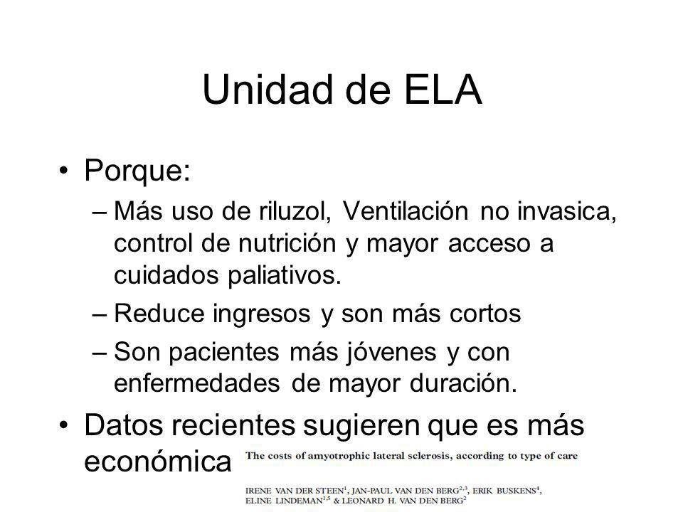 Unidad de ELA Porque: –Más uso de riluzol, Ventilación no invasica, control de nutrición y mayor acceso a cuidados paliativos.