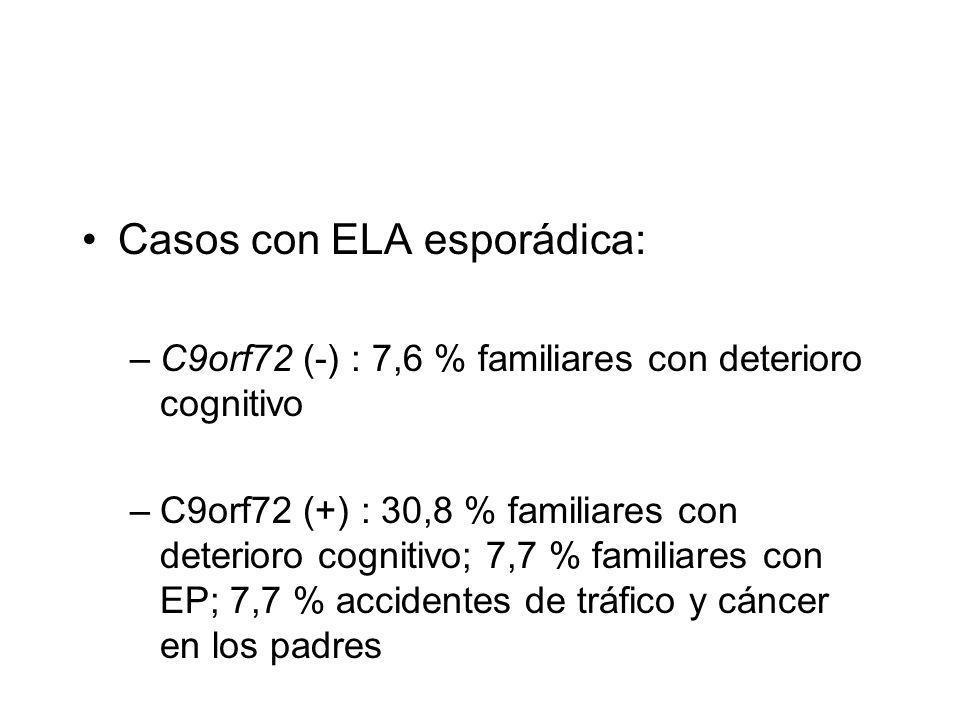Casos con ELA esporádica: –C9orf72 (-) : 7,6 % familiares con deterioro cognitivo –C9orf72 (+) : 30,8 % familiares con deterioro cognitivo; 7,7 % familiares con EP; 7,7 % accidentes de tráfico y cáncer en los padres