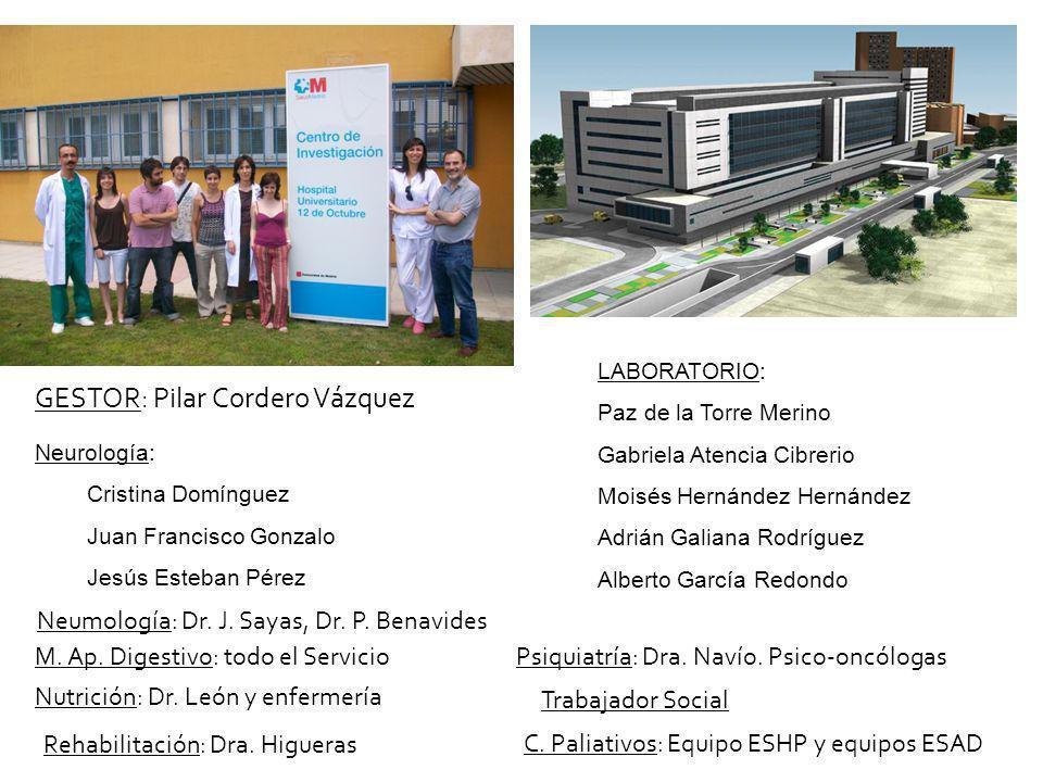 LABORATORIO: Paz de la Torre Merino Gabriela Atencia Cibrerio Moisés Hernández Hernández Adrián Galiana Rodríguez Alberto García Redondo Neumología: Dr.