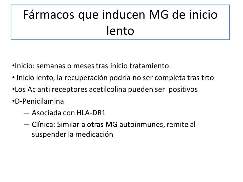 Fármacos que inducen MG de inicio lento Inicio: semanas o meses tras inicio tratamiento. Inicio lento, la recuperación podría no ser completa tras trt