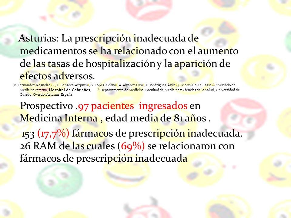 Asturias: La prescripción inadecuada de medicamentos se ha relacionado con el aumento de las tasas de hospitalización y la aparición de efectos advers