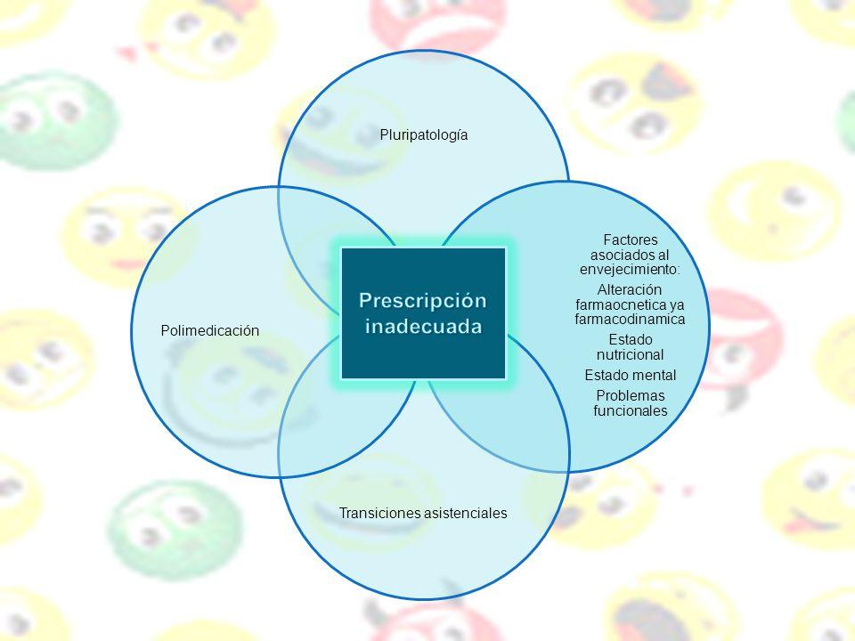 Pluripatología Factores asociados al envejecimiento: Alteración farmaocnetica ya farmacodinamica Estado nutricional Estado mental Problemas funcionale