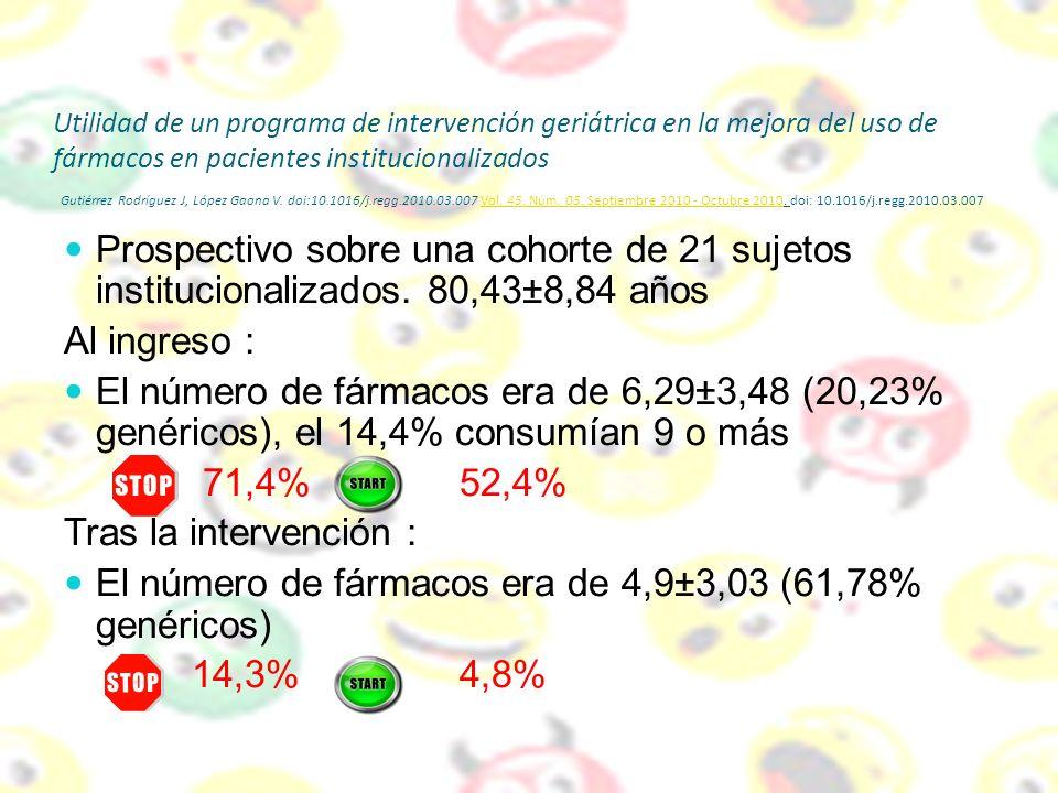 Utilidad de un programa de intervención geriátrica en la mejora del uso de fármacos en pacientes institucionalizados Gutiérrez Rodríguez J, López Gaon