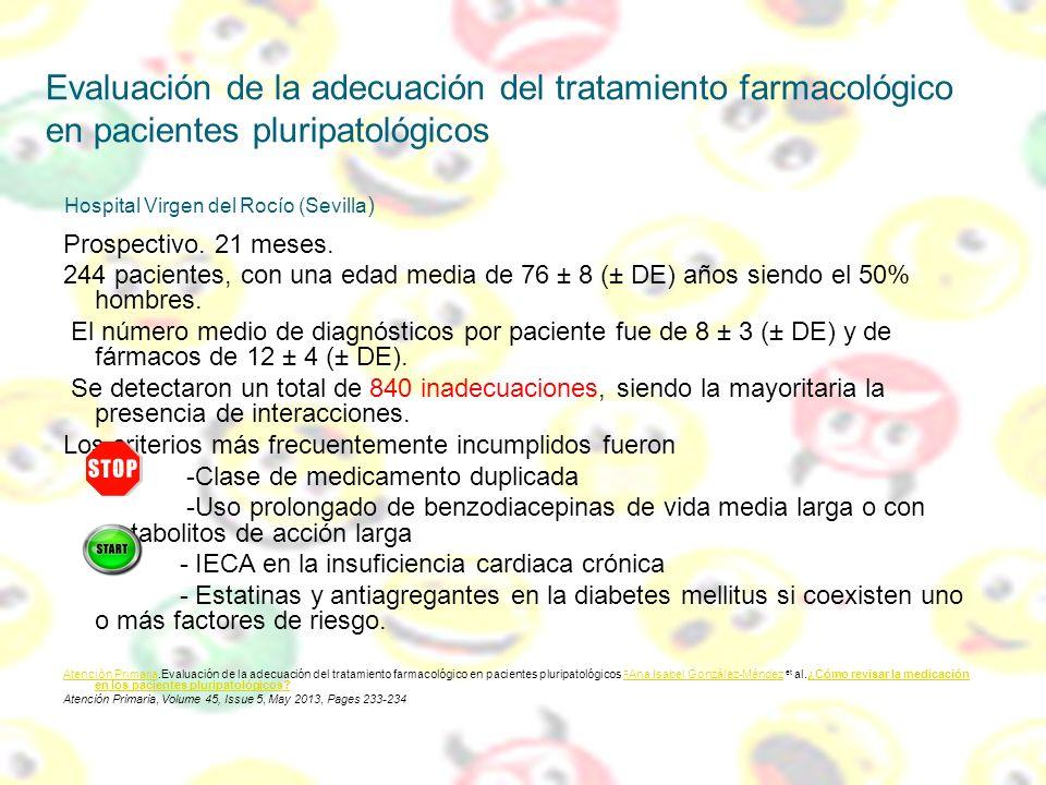 Evaluación de la adecuación del tratamiento farmacológico en pacientes pluripatológicos Hospital Virgen del Rocío (Sevilla ) Prospectivo. 21 meses. 24