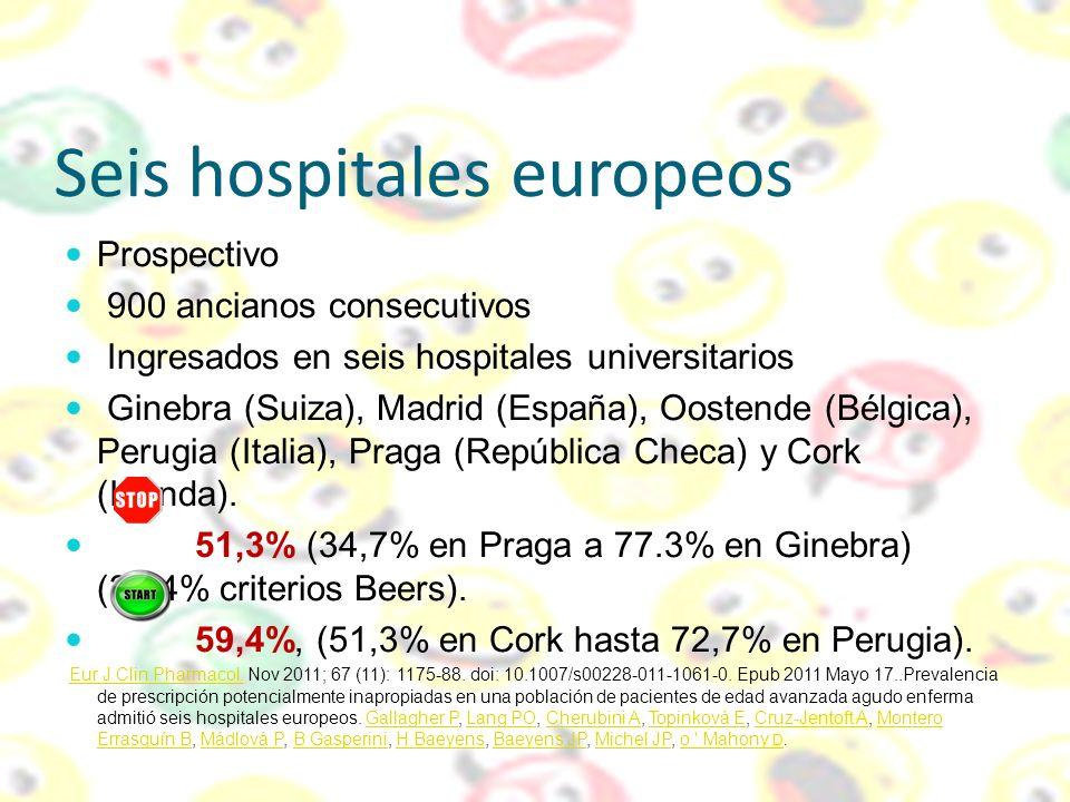 Seis hospitales europeos Prospectivo 900 ancianos consecutivos Ingresados en seis hospitales universitarios Ginebra (Suiza), Madrid (España), Oostende