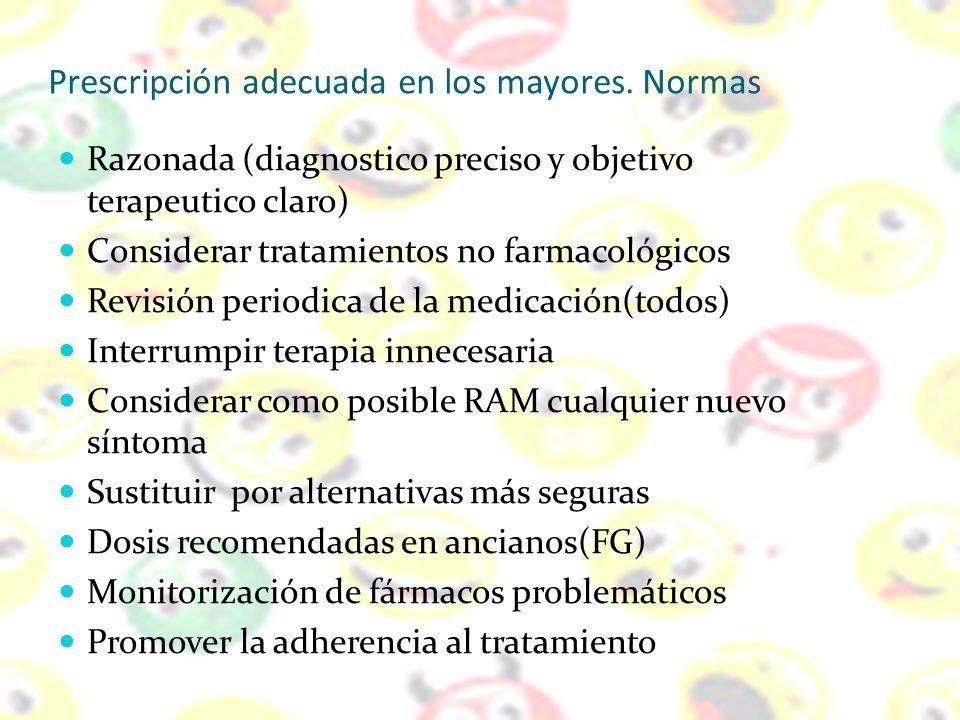 Prescripción adecuada en los mayores. Normas Razonada (diagnostico preciso y objetivo terapeutico claro) Considerar tratamientos no farmacológicos Rev
