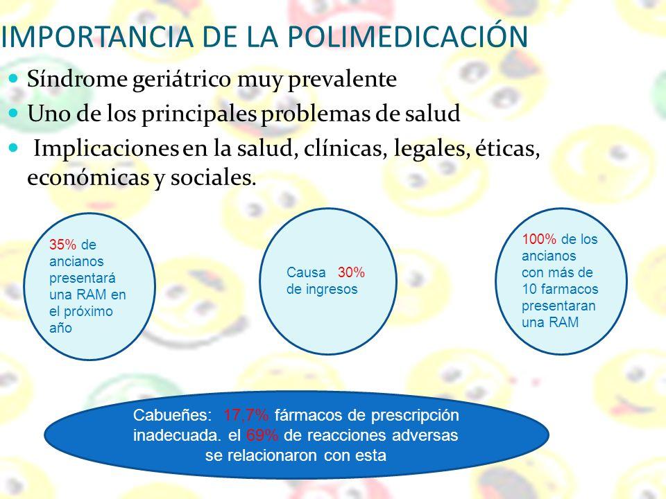 IMPORTANCIA DE LA POLIMEDICACIÓN Síndrome geriátrico muy prevalente Uno de los principales problemas de salud Implicaciones en la salud, clínicas, leg