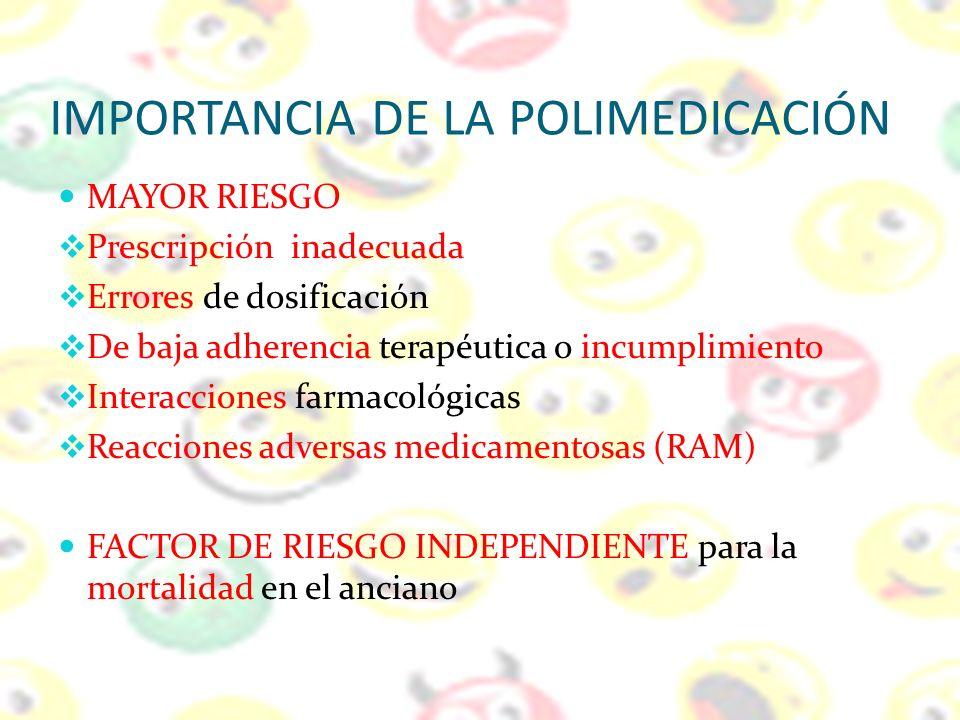 IMPORTANCIA DE LA POLIMEDICACIÓN MAYOR RIESGO Prescripción inadecuada Errores de dosificación De baja adherencia terapéutica o incumplimiento Interacc