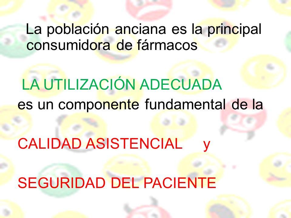 La población anciana es la principal consumidora de fármacos LA UTILIZACIÓN ADECUADA es un componente fundamental de la CALIDAD ASISTENCIAL y SEGURIDA