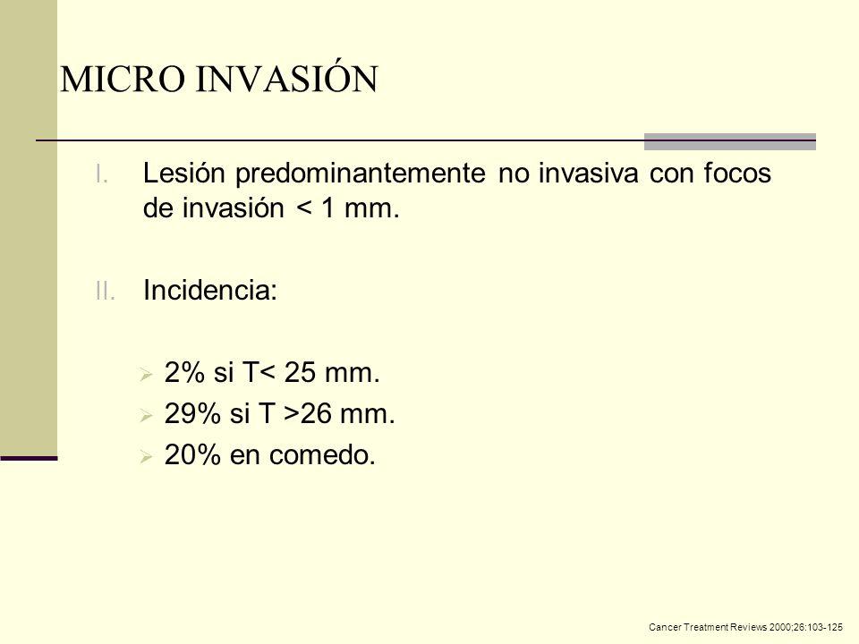 MICRO INVASIÓN I. Lesión predominantemente no invasiva con focos de invasión < 1 mm. II. Incidencia: 2% si T< 25 mm. 29% si T >26 mm. 20% en comedo. C