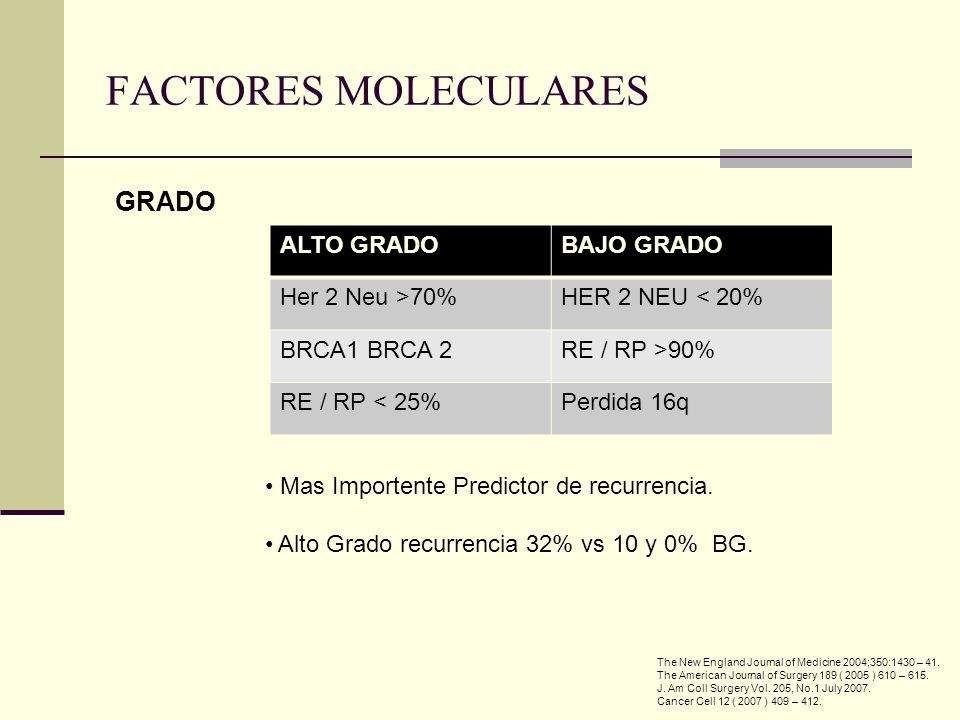 FACTORES MOLECULARES Mas Importente Predictor de recurrencia.