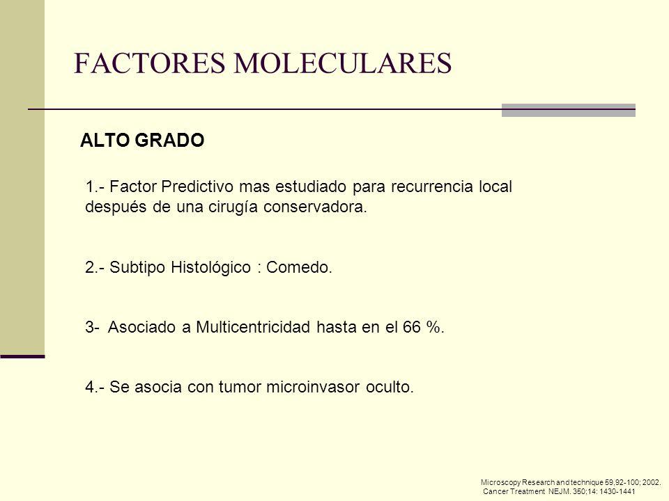 1.- Factor Predictivo mas estudiado para recurrencia local después de una cirugía conservadora. 2.- Subtipo Histológico : Comedo. 3- Asociado a Multic
