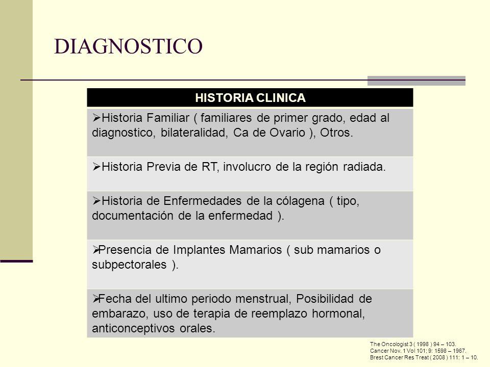 DIAGNOSTICO HISTORIA CLINICA Historia Familiar ( familiares de primer grado, edad al diagnostico, bilateralidad, Ca de Ovario ), Otros. Historia Previ
