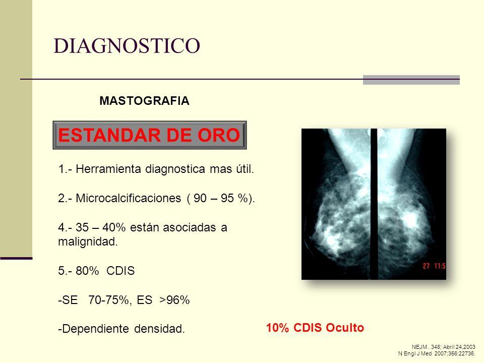 MASTOGRAFIA ESTANDAR DE ORO 1.- Herramienta diagnostica mas útil. 2.- Microcalcificaciones ( 90 – 95 %). 4.- 35 – 40% están asociadas a malignidad. 5.