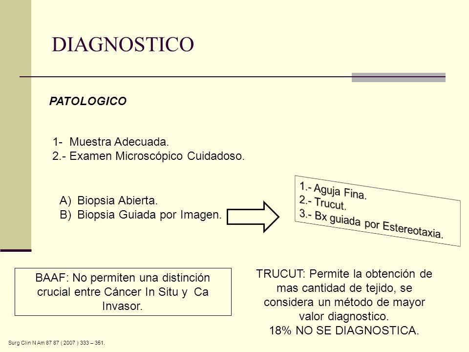 PATOLOGICO 1- Muestra Adecuada. 2.- Examen Microscópico Cuidadoso. A)Biopsia Abierta. B)Biopsia Guiada por Imagen. BAAF: No permiten una distinción cr