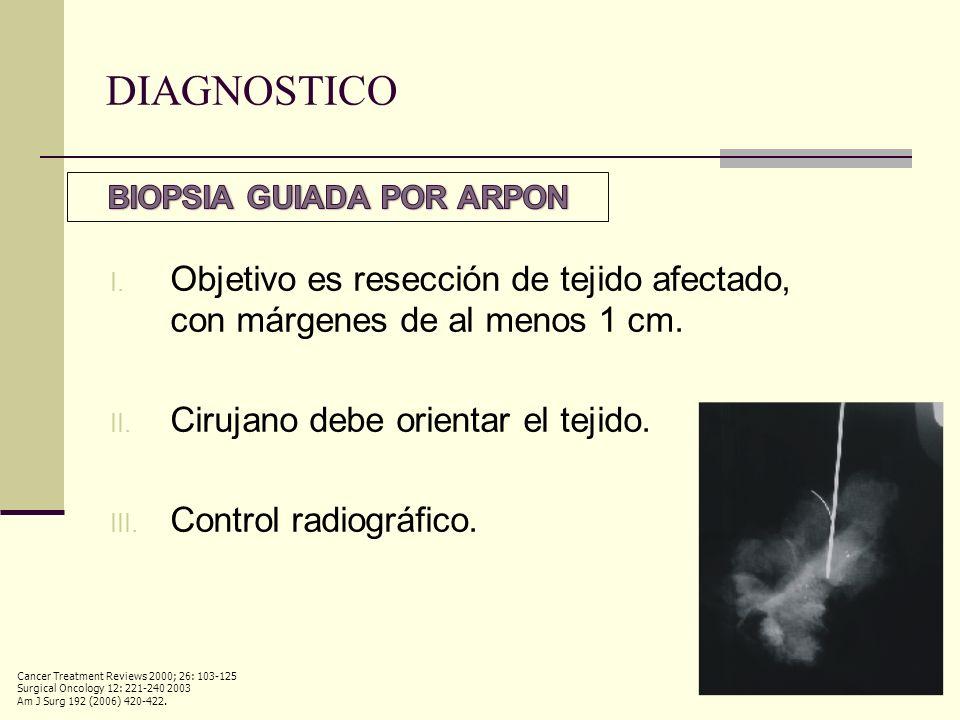 I. Objetivo es resección de tejido afectado, con márgenes de al menos 1 cm. II. Cirujano debe orientar el tejido. III. Control radiográfico. Cancer Tr