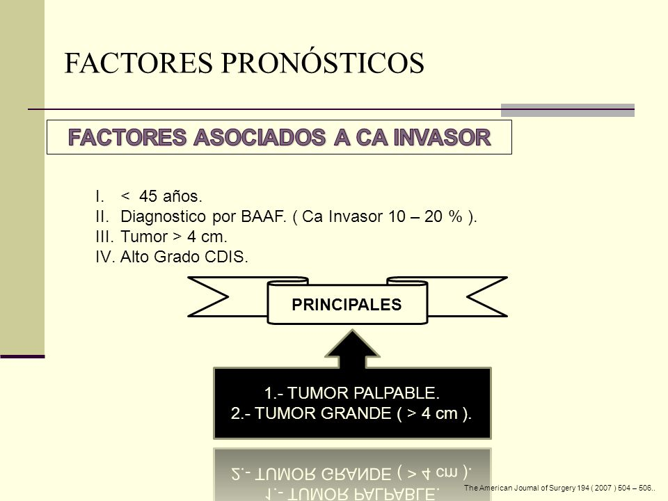 I.< 45 años. II.Diagnostico por BAAF. ( Ca Invasor 10 – 20 % ). III.Tumor > 4 cm. IV.Alto Grado CDIS. PRINCIPALES The American Journal of Surgery 194