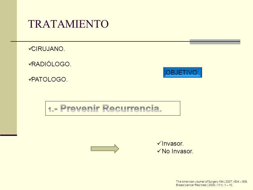 TRATAMIENTO OBJETIVO: Invasor. No Invasor. CIRUJANO. RADIÓLOGO. PATOLOGO. The American Journal of Surgery 194 ( 2007 ) 504 – 506. Breast cancer Res tr