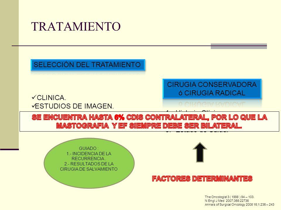 CLINICA. ESTUDIOS DE IMAGEN. RESULTADO DE PATOLOGIA. 1.- Historia Clínica. 2.- EF. 3.- Estado de Salud. GUIADO : 1.- INCIDENCIA DE LA RECURRENCIA. 2.-