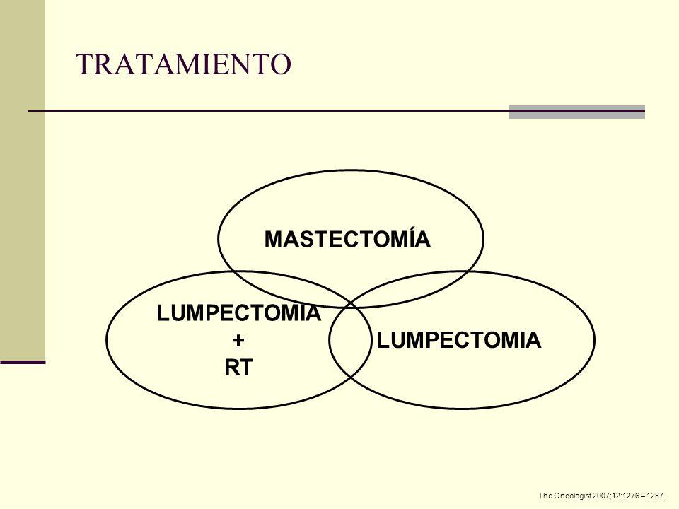 MASTECTOMÍA. LUMPECTOMIA. LUMPECTOMIA + RT The Oncologist 2007;12:1276 – 1287.