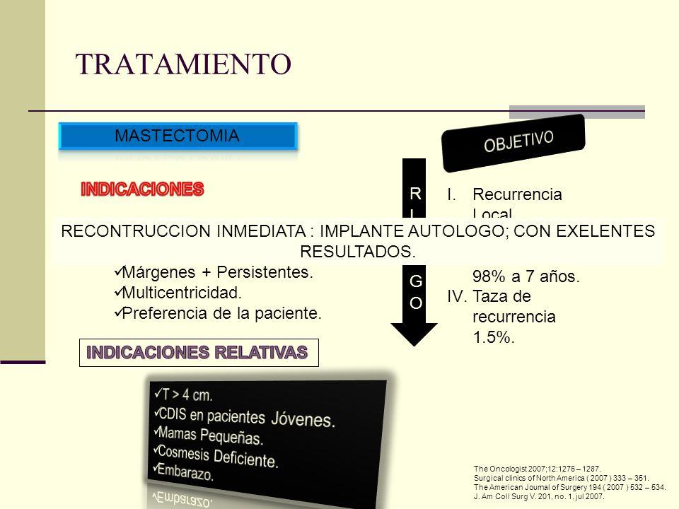 2 ó + Tumores primarios. Microcalcificaciónes Difusas. Márgenes + Persistentes. Multicentricidad. Preferencia de la paciente. I.Recurrencia Local. II.