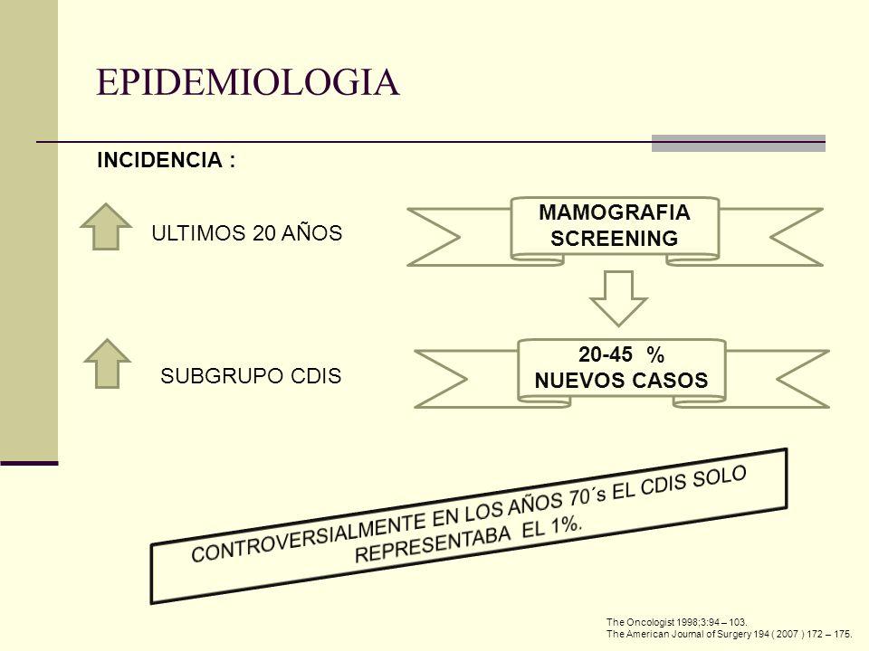 EPIDEMIOLOGIA INCIDENCIA : ULTIMOS 20 AÑOS MAMOGRAFIA SCREENING SUBGRUPO CDIS 20-45 % NUEVOS CASOS The Oncologist 1998;3:94 – 103. The American Journa
