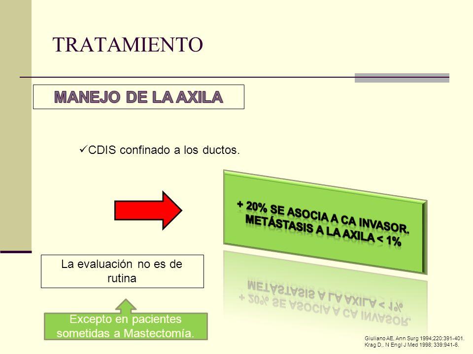 CDIS confinado a los ductos. La evaluación no es de rutina Excepto en pacientes sometidas a Mastectomía. Giuliano AE, Ann Surg 1994;220:391-401. Krag