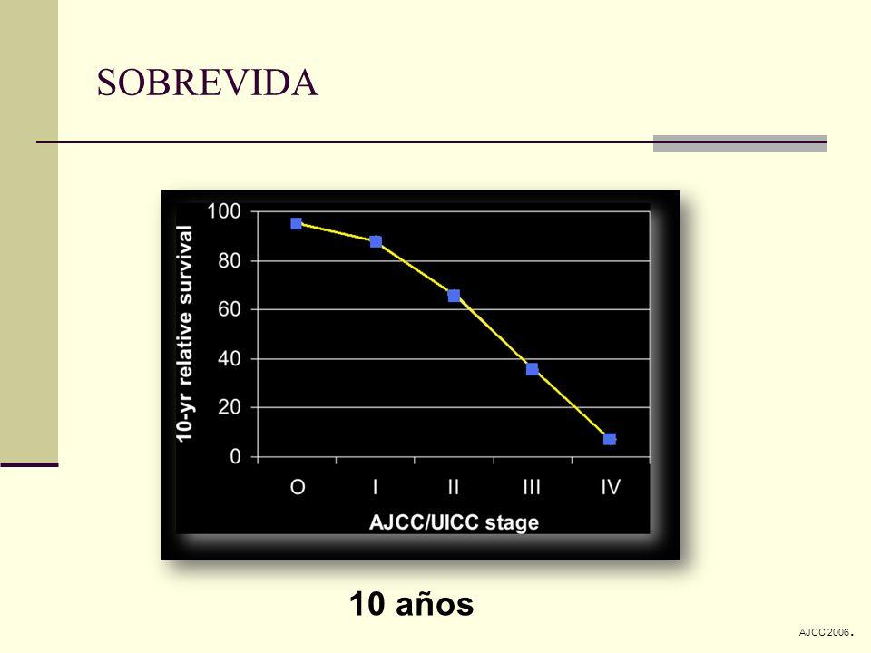 10 años SOBREVIDA AJCC 2006.