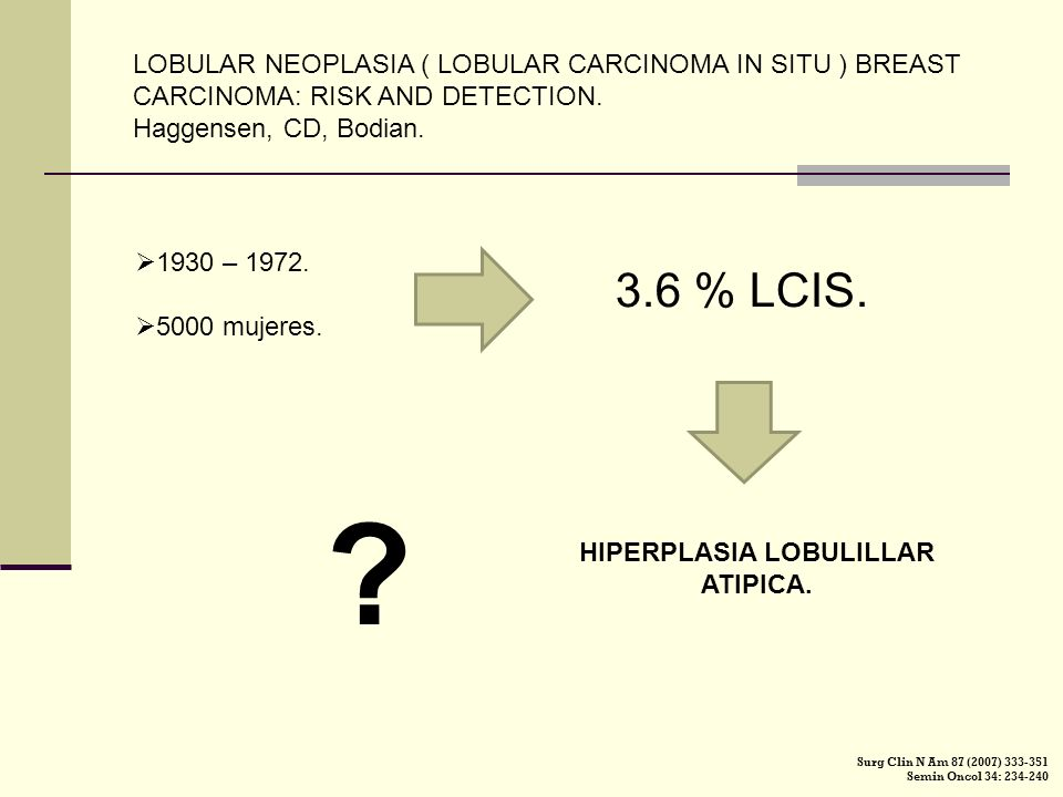 LOBULAR NEOPLASIA ( LOBULAR CARCINOMA IN SITU ) BREAST CARCINOMA: RISK AND DETECTION.