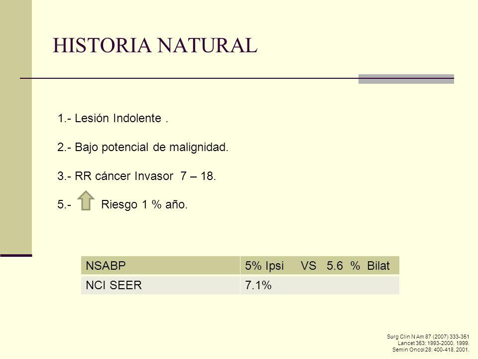 HISTORIA NATURAL 1.- Lesión Indolente. 2.- Bajo potencial de malignidad. 3.- RR cáncer Invasor 7 – 18. 5.- Riesgo 1 % año. NSABP5% Ipsi VS 5.6 % Bilat