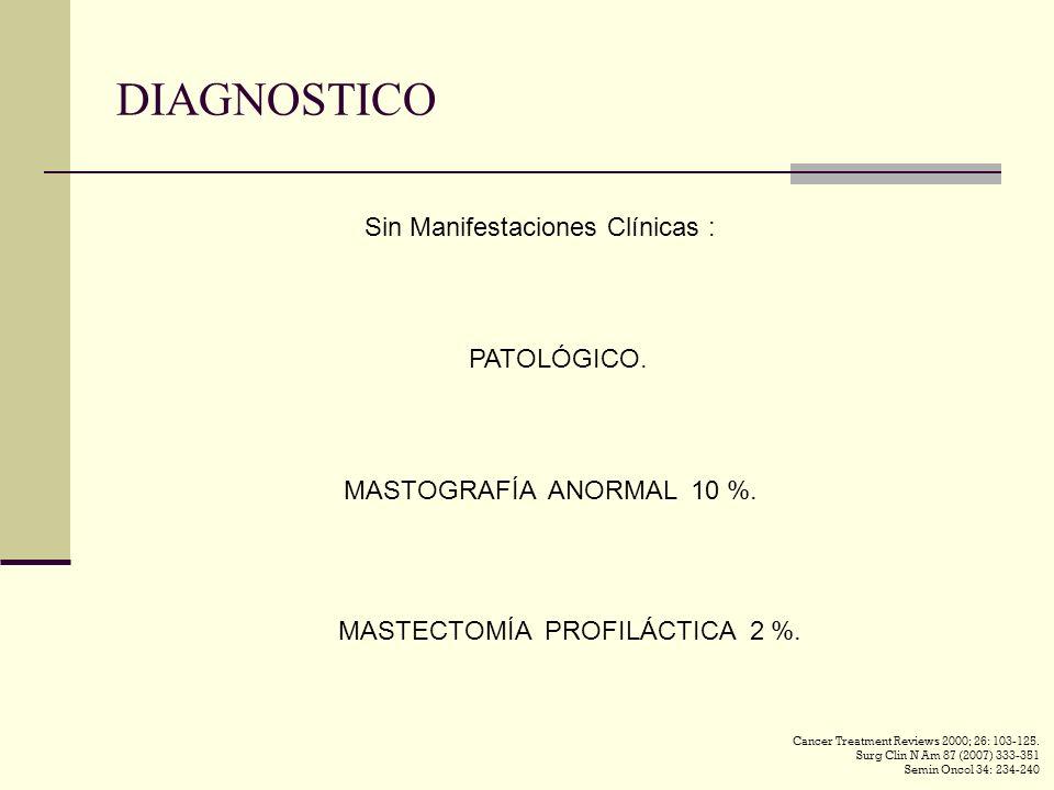 DIAGNOSTICO Sin Manifestaciones Clínicas : PATOLÓGICO. MASTOGRAFÍA ANORMAL 10 %. MASTECTOMÍA PROFILÁCTICA 2 %. Cancer Treatment Reviews 2000; 26: 103-