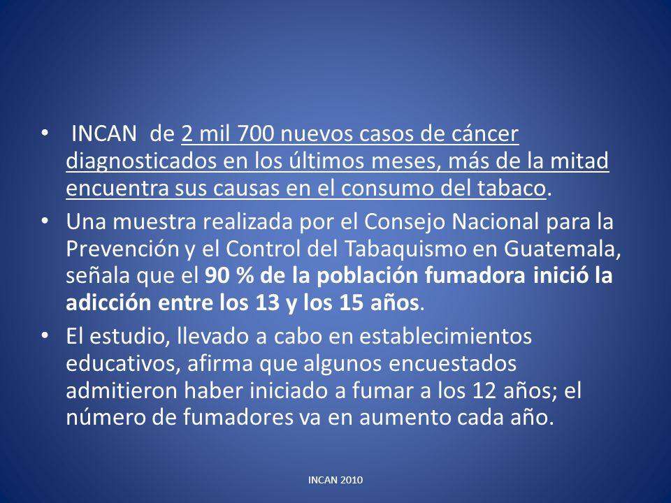 INCAN de 2 mil 700 nuevos casos de cáncer diagnosticados en los últimos meses, más de la mitad encuentra sus causas en el consumo del tabaco. Una mues