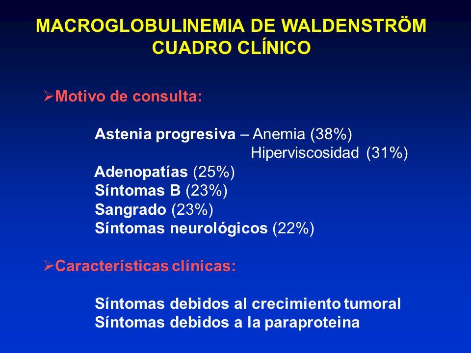 MACROGLOBULINEMIA DE WALDENSTRÖM CUADRO CLÍNICO Motivo de consulta: Astenia progresiva – Anemia (38%) Hiperviscosidad (31%) Adenopatías (25%) Síntomas