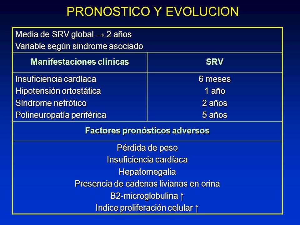 PRONOSTICO Y EVOLUCION Media de SRV global 2 años Variable según sindrome asociado Manifestaciones clínicas SRV Insuficiencia cardíaca Hipotensión ort
