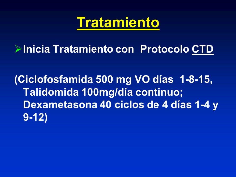 Tratamiento Inicia Tratamiento con Protocolo CTD (Ciclofosfamida 500 mg VO días 1-8-15, Talidomida 100mg/día continuo; Dexametasona 40 ciclos de 4 día
