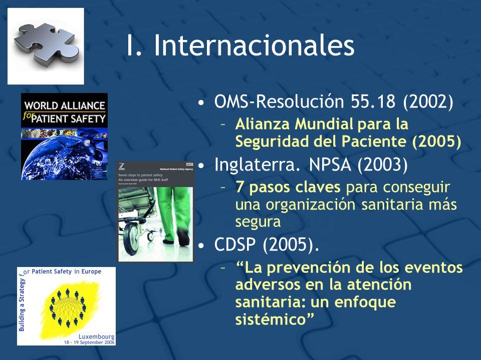 I. Internacionales OMS-Resolución 55.18 (2002) –Alianza Mundial para la Seguridad del Paciente (2005) Inglaterra. NPSA (2003) –7 pasos claves para con