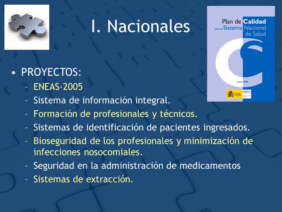 I. Nacionales PROYECTOS: –ENEAS-2005 –Sistema de información integral. –Formación de profesionales y técnicos. –Sistemas de identificación de paciente